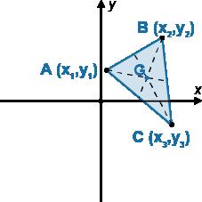 Centroid Triangle Calculator