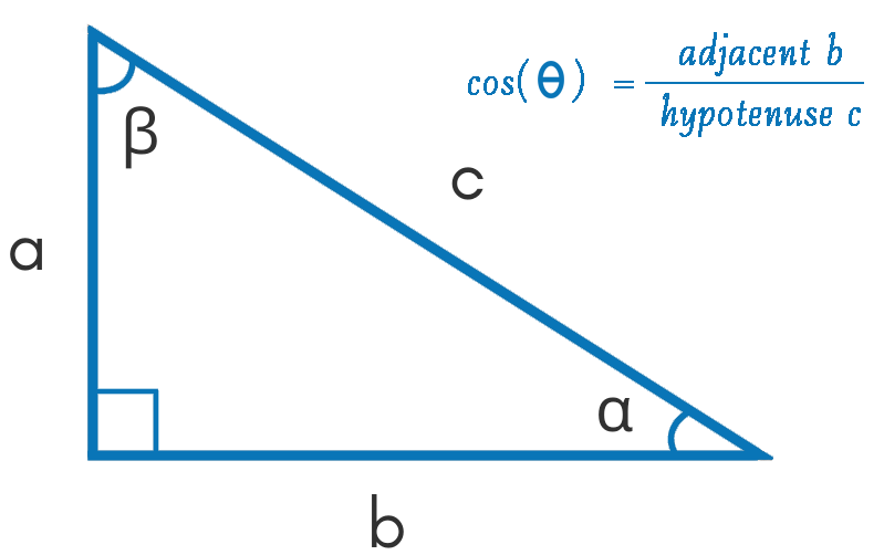 Cosine Calculator Angle