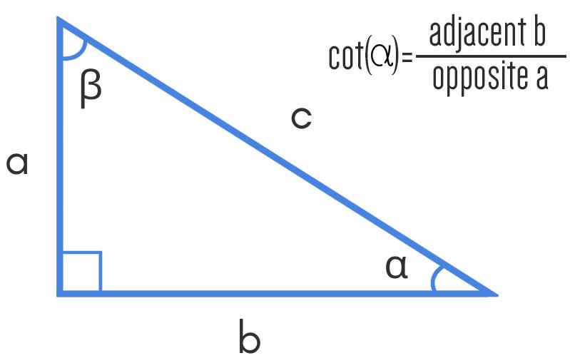 Cotangent Calculator Angle