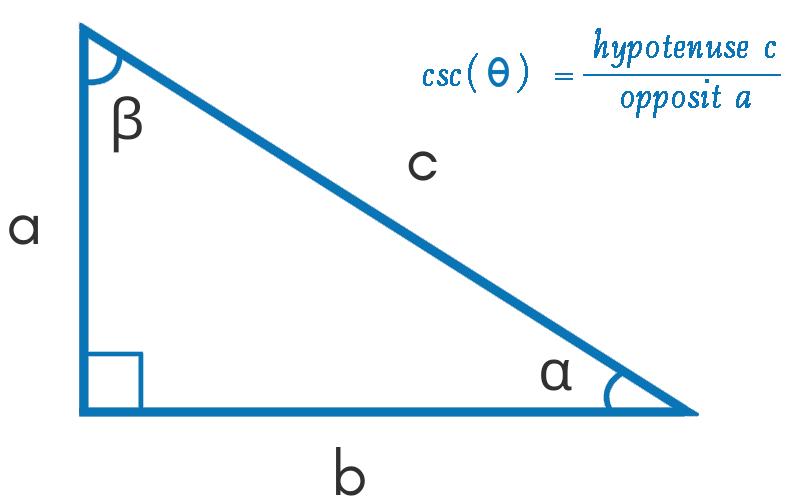 CSC Calculator Angle