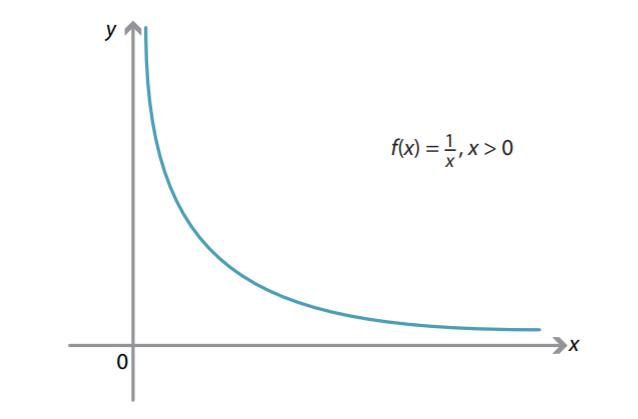 limit calculator