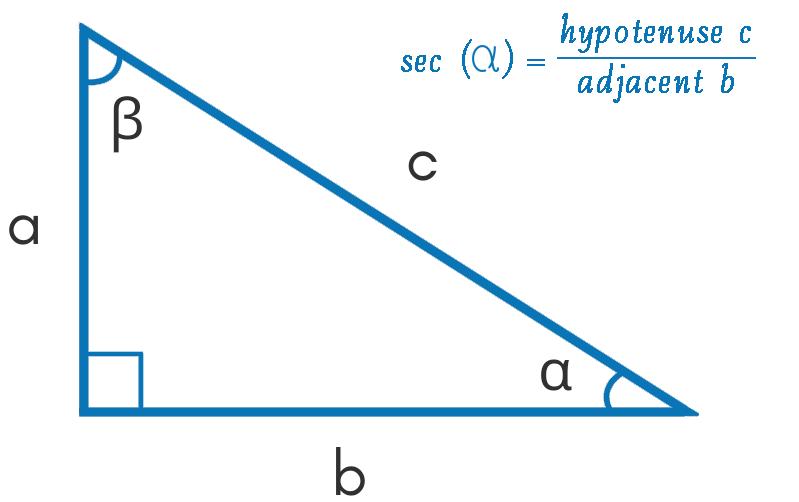 Secant Calculator Formula