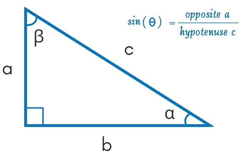 Sine Calculator Angle