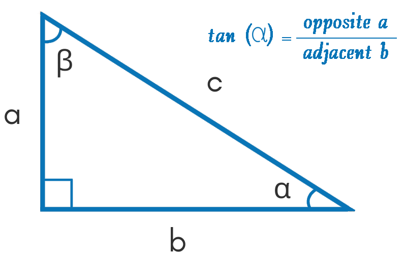 Tangent Calculator Angle